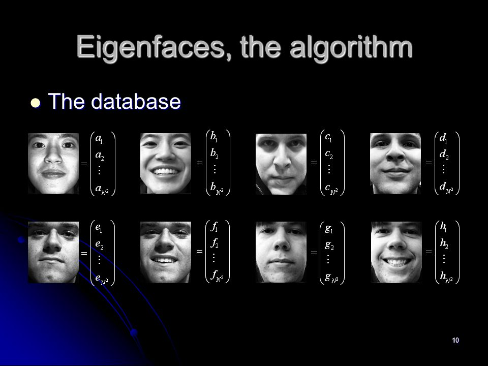 Eigenfaces, the algorithm