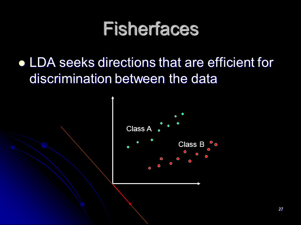 Fisherfaces LDA seeks directions that are efficient for discrimination between the data.