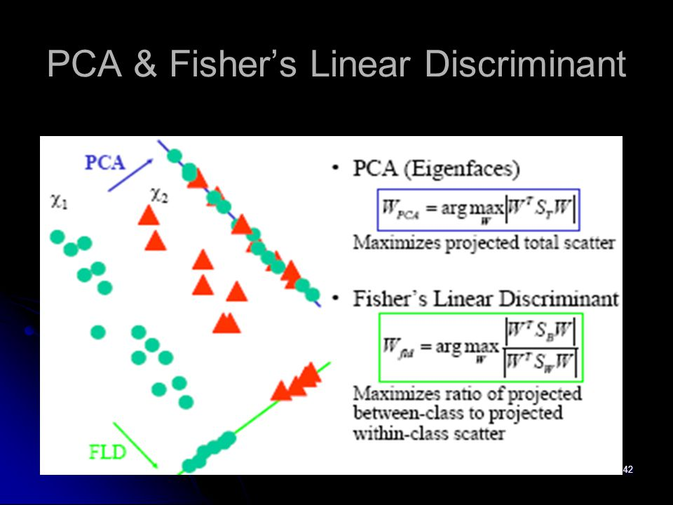 PCA & Fisher's Linear Discriminant