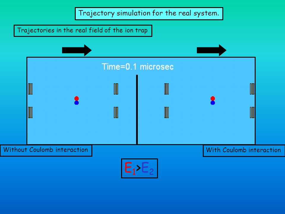 E1>E2 Trajectory simulation for the real system.