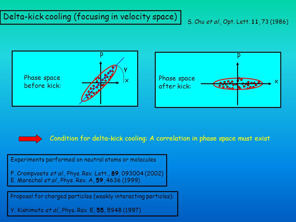 Delta-kick cooling (focusing in velocity space)