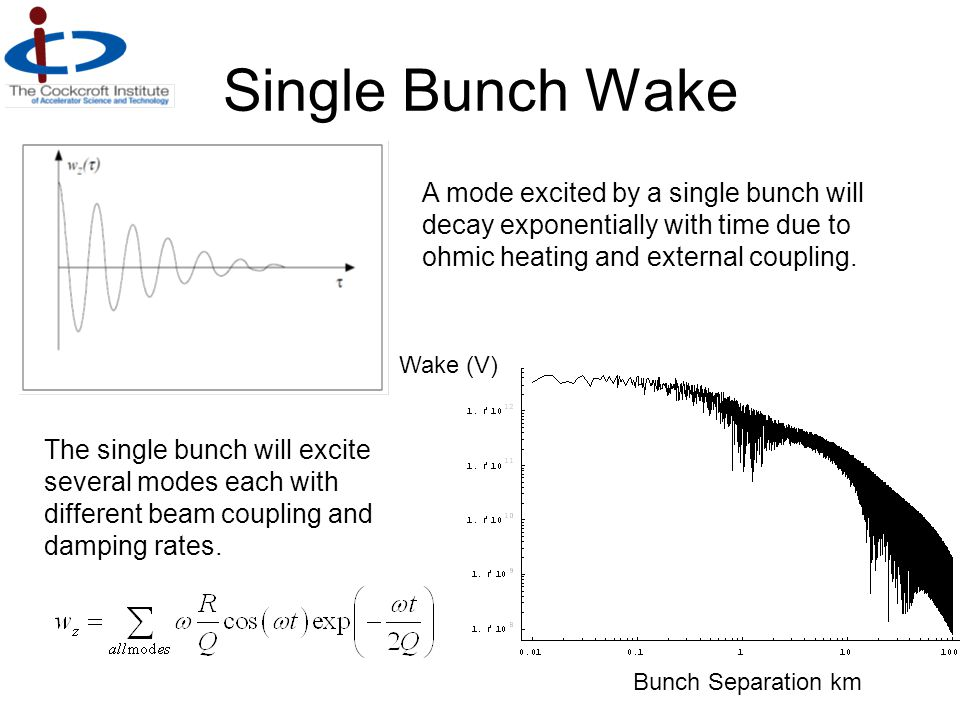 Single Bunch Wake A mode excited by a single bunch will decay exponentially with time due to ohmic heating and external coupling.