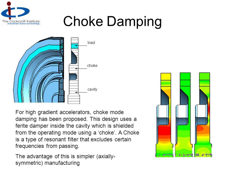 Choke Damping load. choke. cavity.