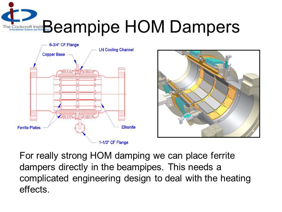 Beampipe HOM Dampers