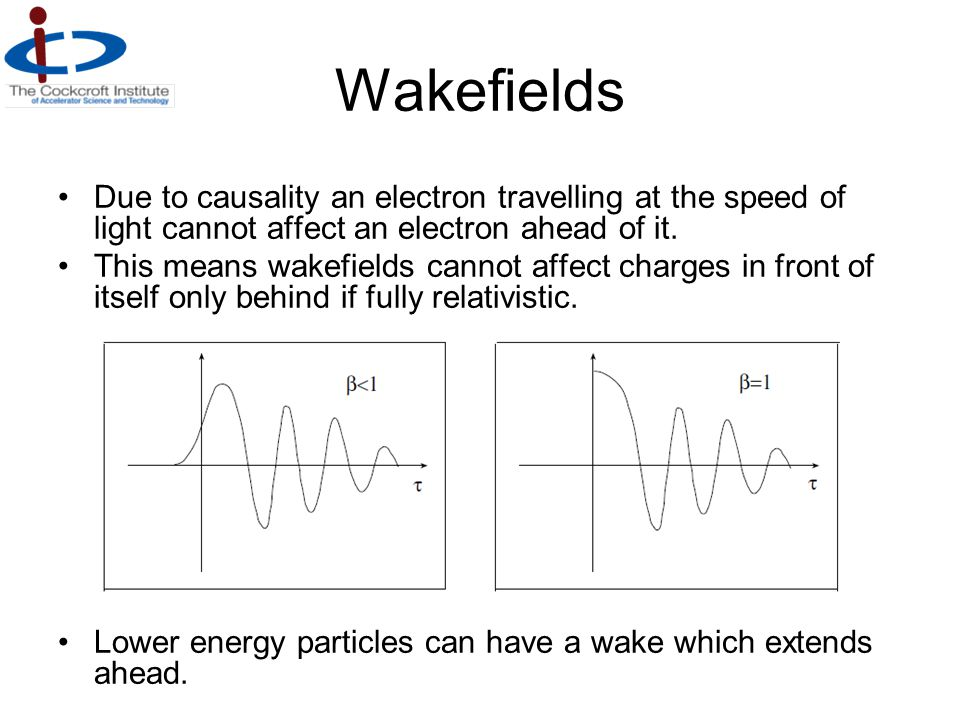 Wakefields Due to causality an electron travelling at the speed of light cannot affect an electron ahead of it.