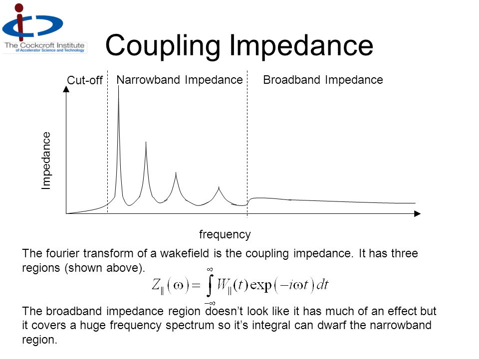 Coupling Impedance Cut-off Narrowband Impedance Broadband Impedance