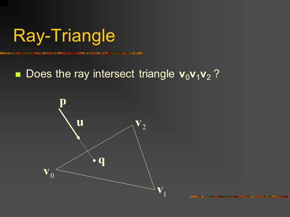 Ray-Triangle Does the ray intersect triangle v0v1v2 •