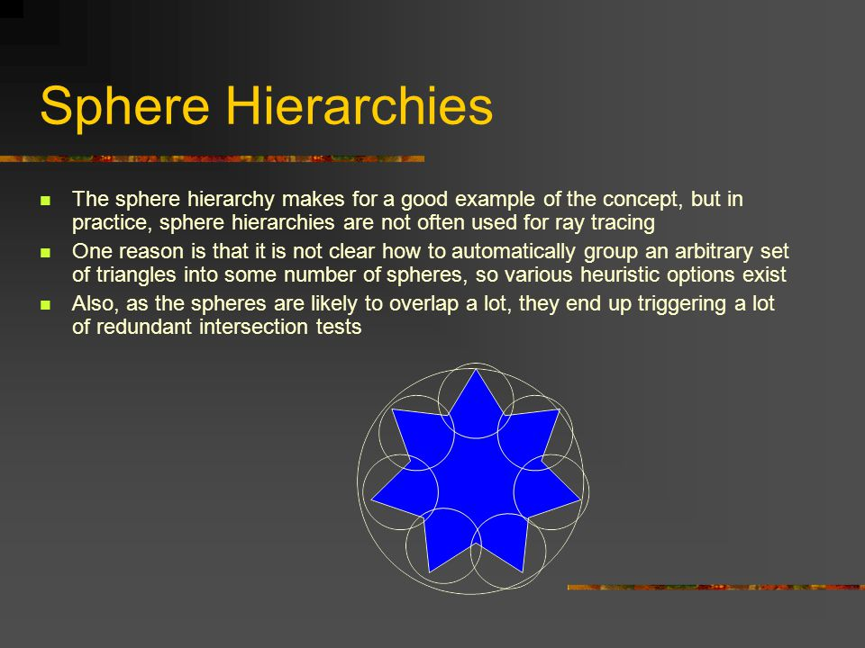 Sphere Hierarchies