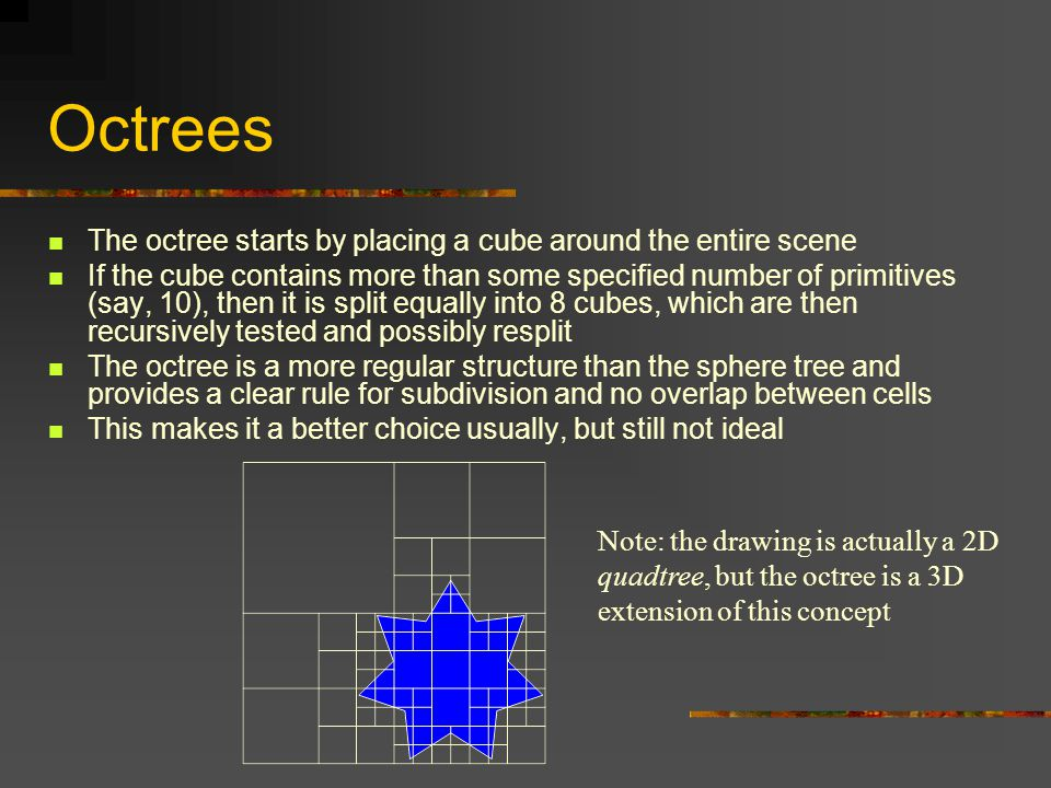 Octrees The octree starts by placing a cube around the entire scene
