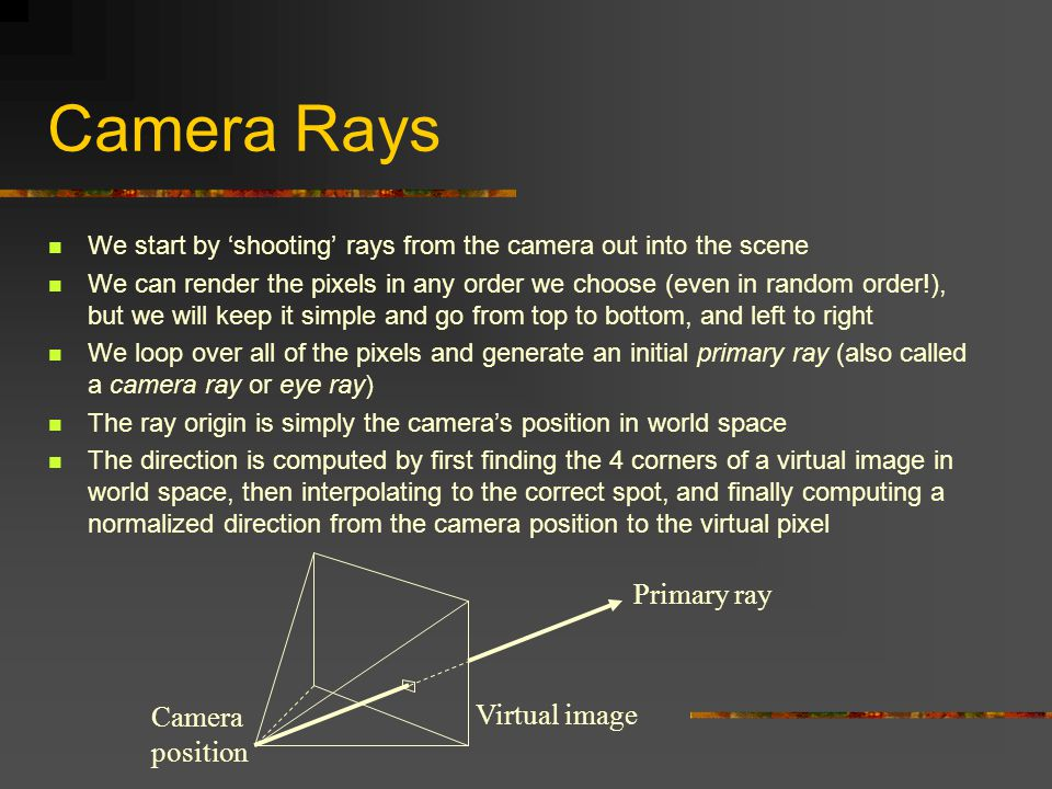 Camera Rays Primary ray Camera position Virtual image