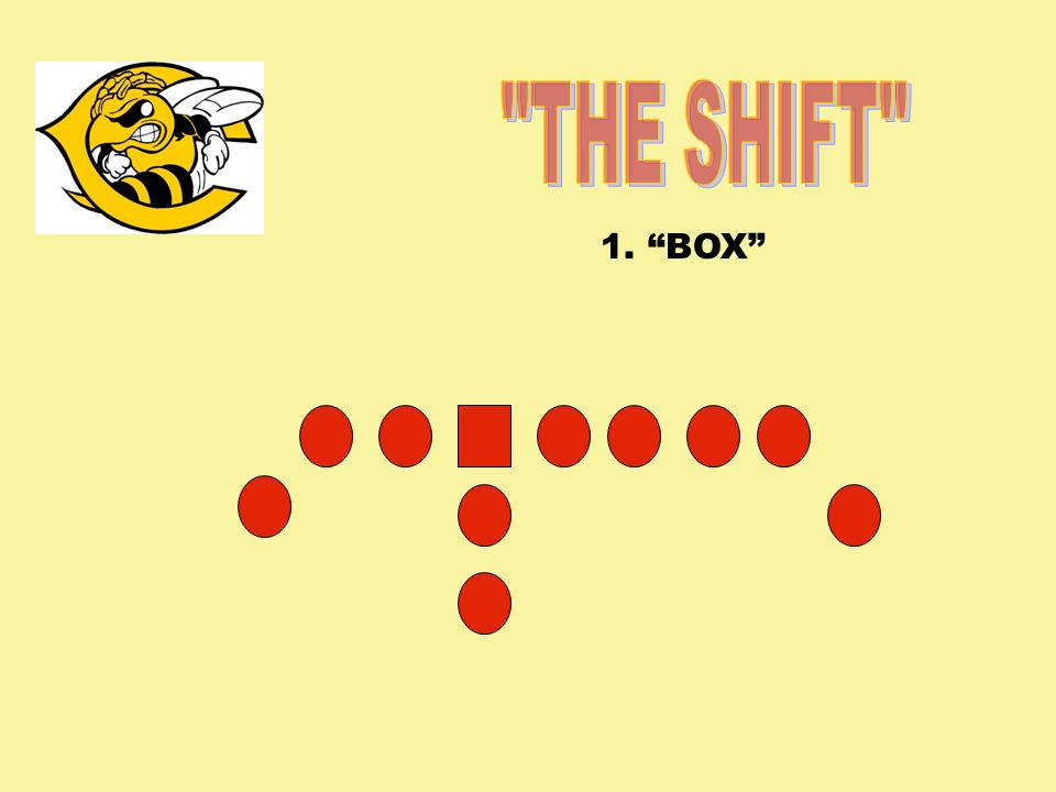 THE SHIFT 1. BOX
