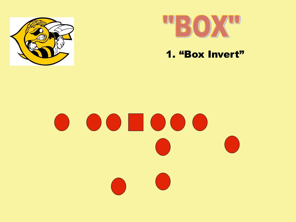BOX 1. Box Invert