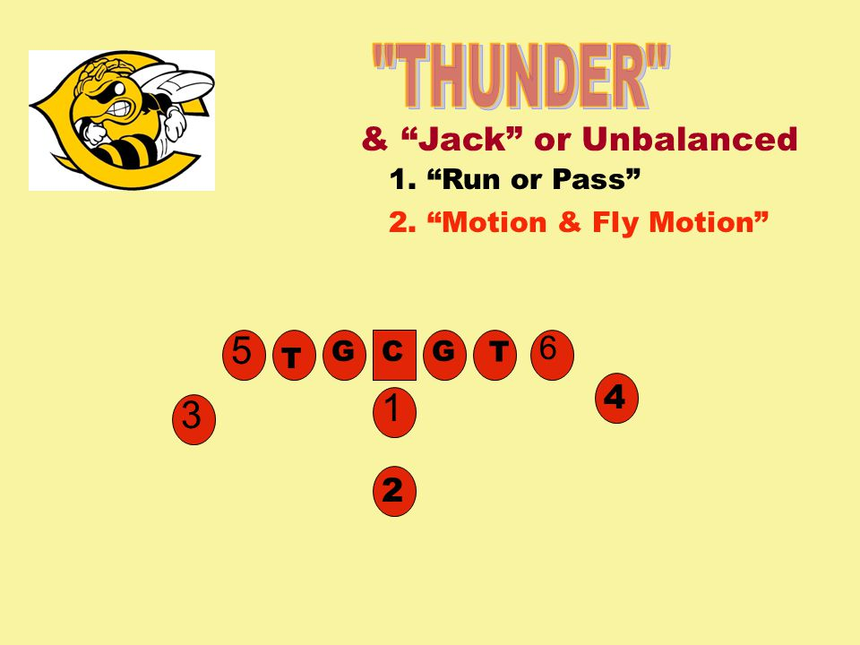 THUNDER 5 1 3 & Jack or Unbalanced 6 4 2 1. Run or Pass