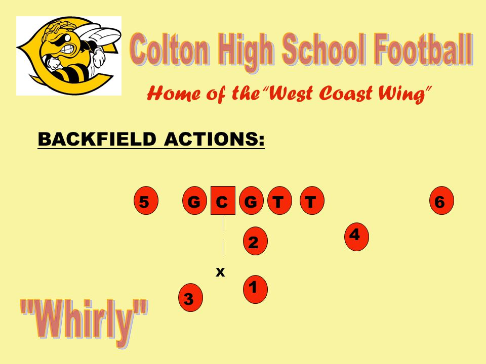 Colton High School Football