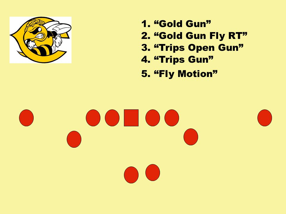 1. Gold Gun 2. Gold Gun Fly RT 3. Trips Open Gun 4. Trips Gun 5. Fly Motion