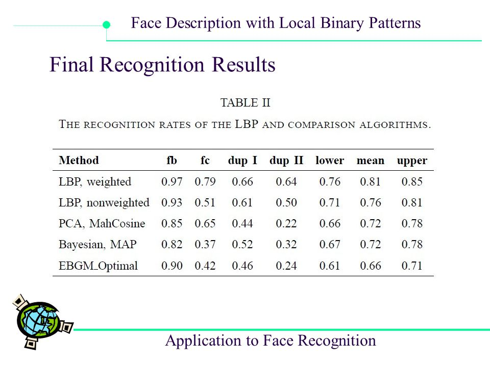 Final Recognition Results