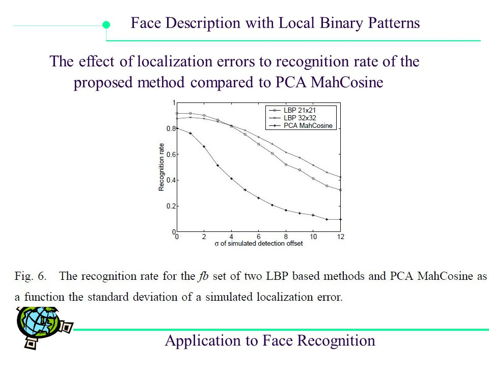The effect of localization errors to recognition rate of the proposed method compared to PCA MahCosine