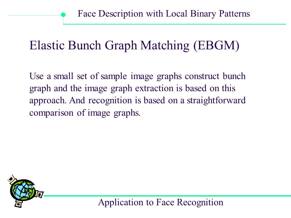 Elastic Bunch Graph Matching (EBGM)