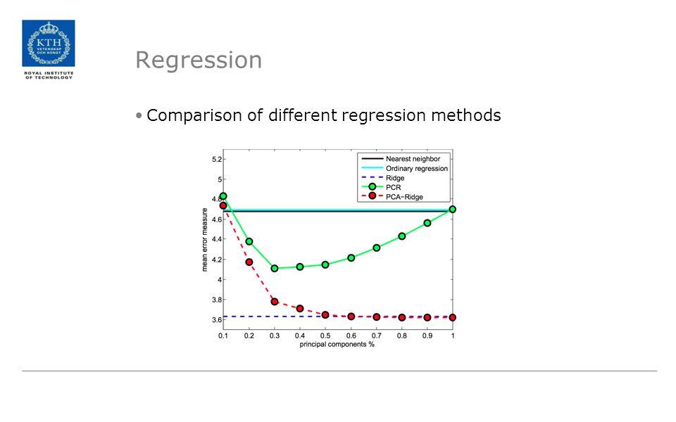 Regression Comparison of different regression methods