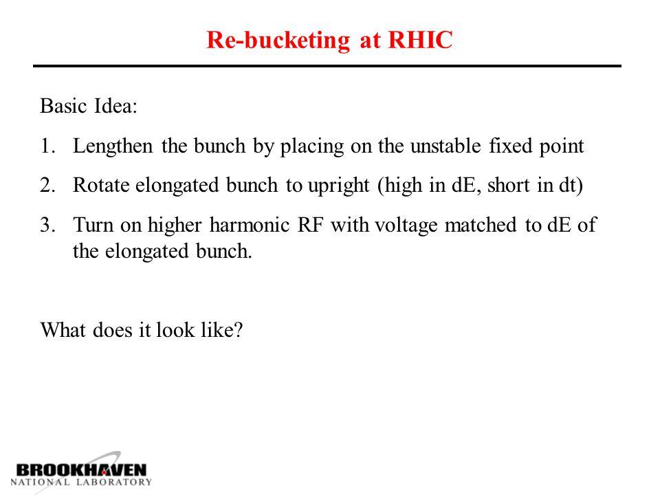 Re-bucketing at RHIC Basic Idea: