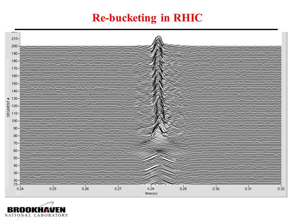 Re-bucketing in RHIC