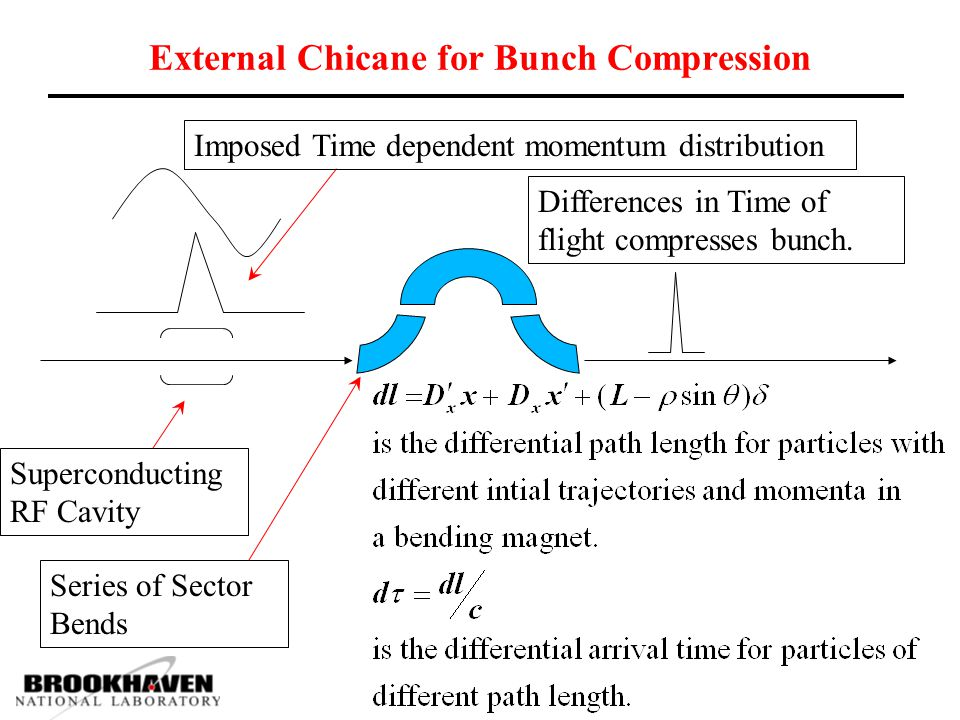 External Chicane for Bunch Compression