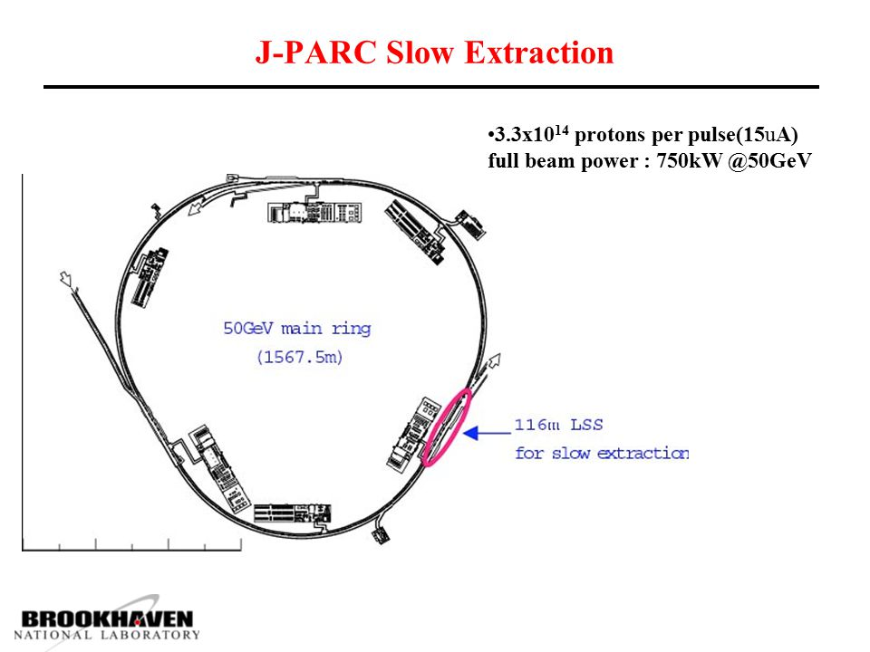 J-PARC Slow Extraction