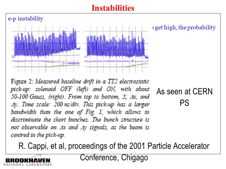 Instabilities As seen at CERN PS