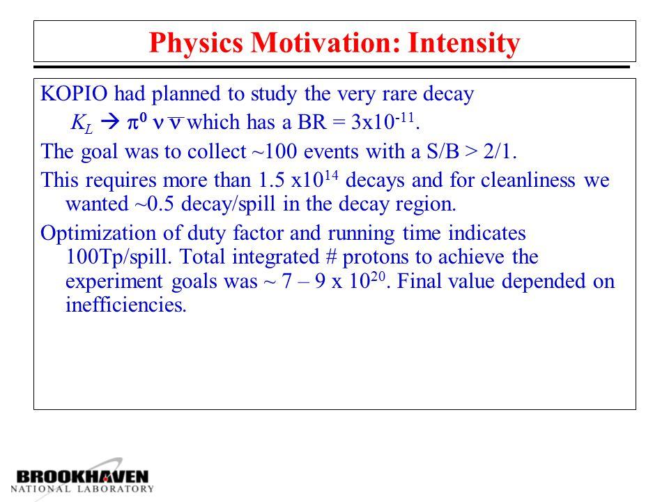 Physics Motivation: Intensity