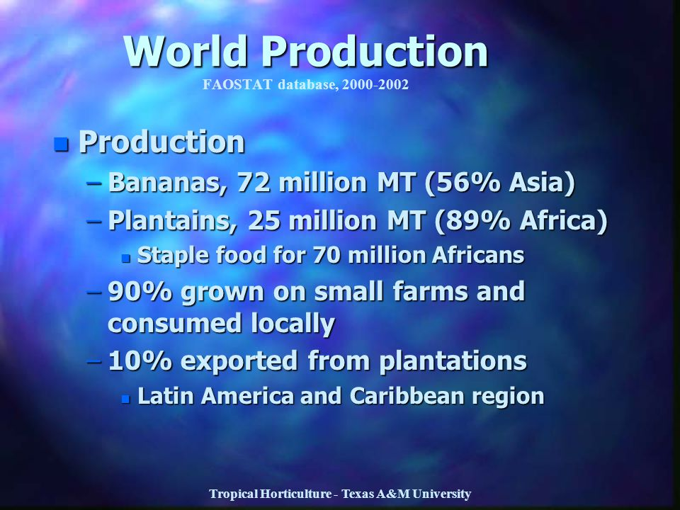 World Production FAOSTAT database, 2000-2002