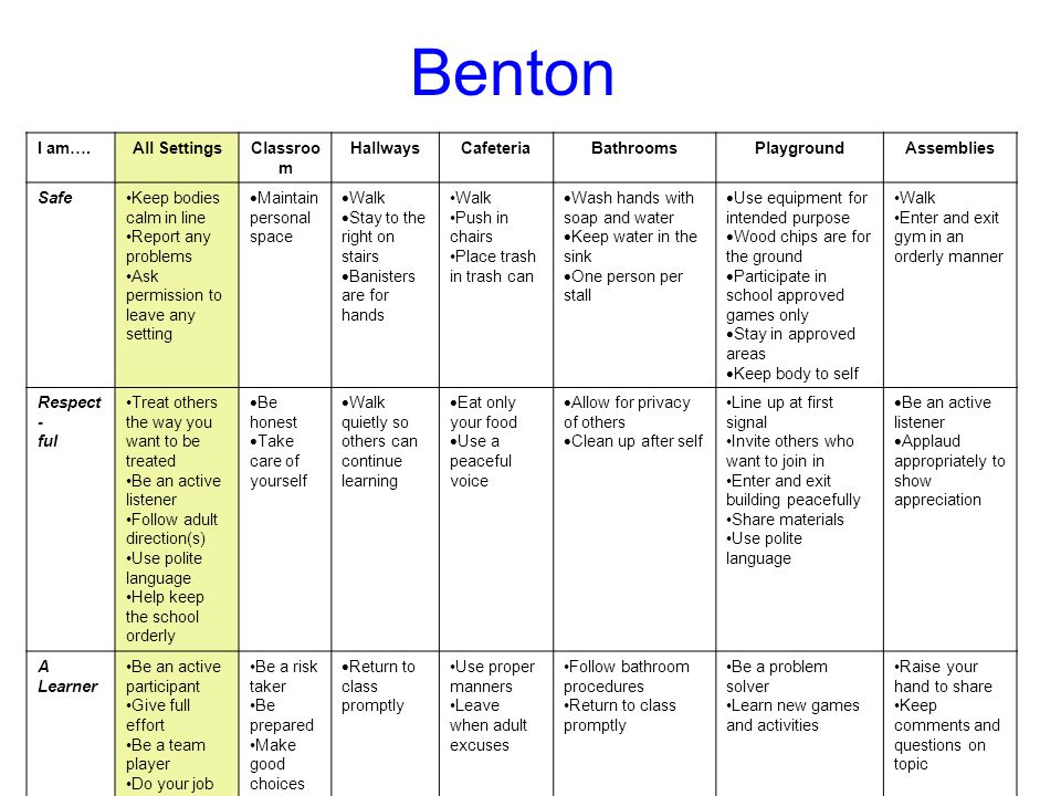 Benton I am…. All Settings Classroom Hallways Cafeteria Bathrooms