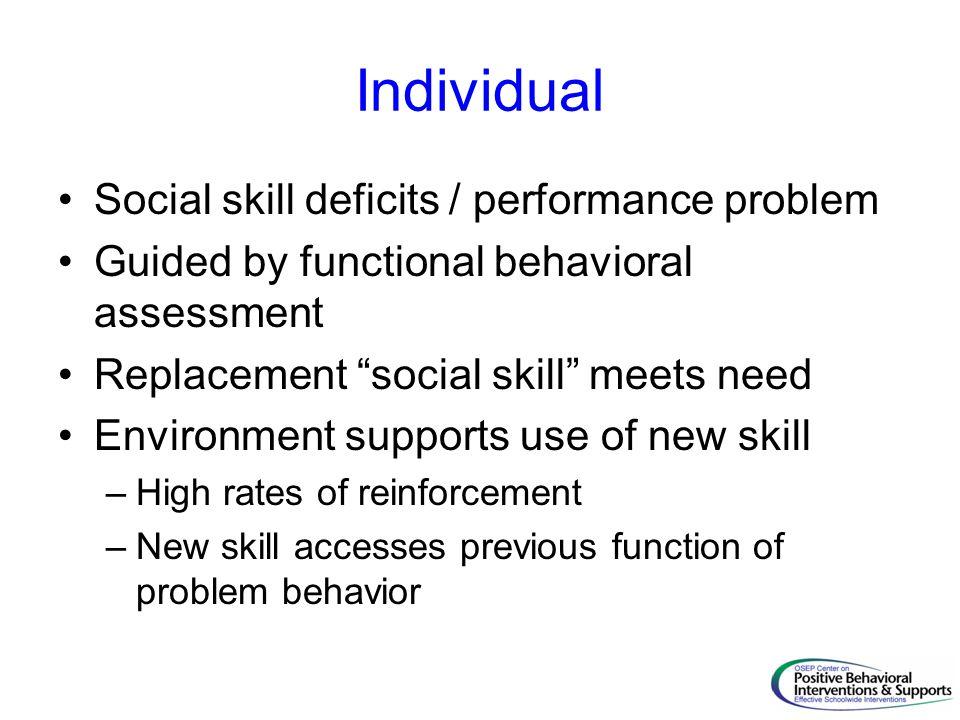 Individual Social skill deficits / performance problem