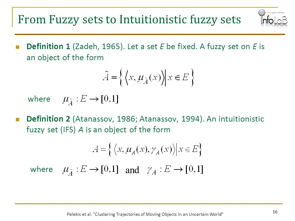 From Fuzzy sets to Intuitionistic fuzzy sets