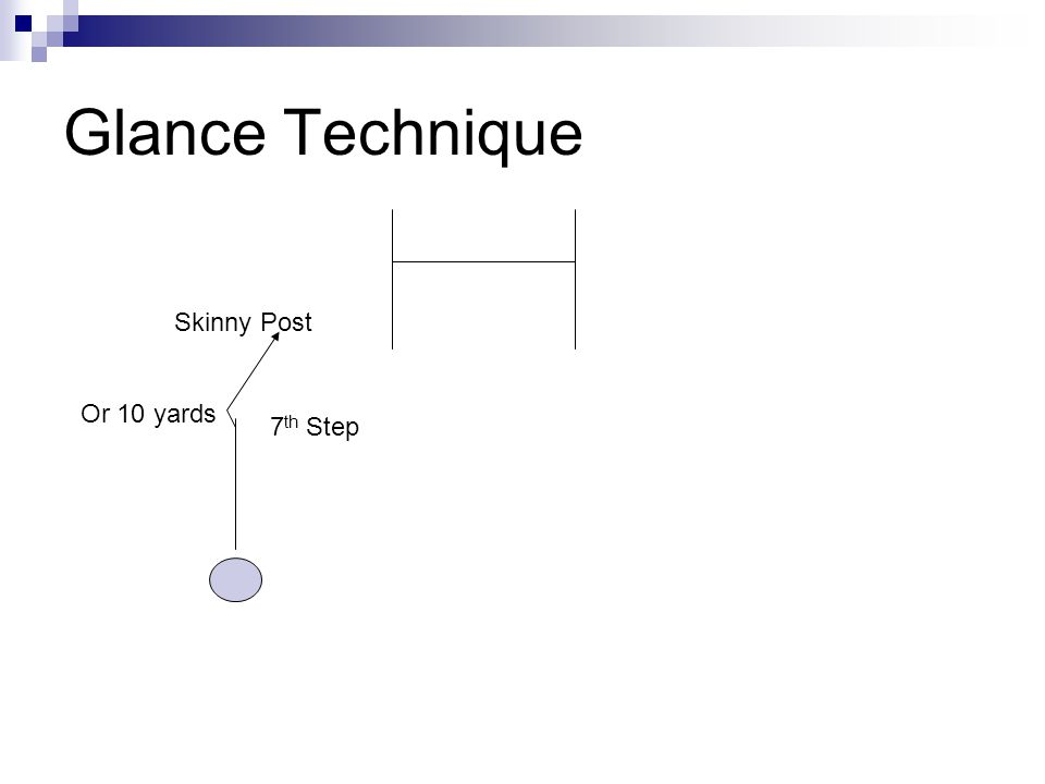 Glance Technique Skinny Post Or 10 yards 7th Step