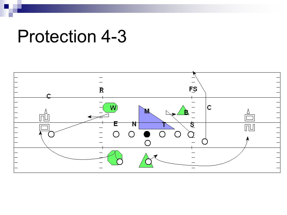 Protection 4-3