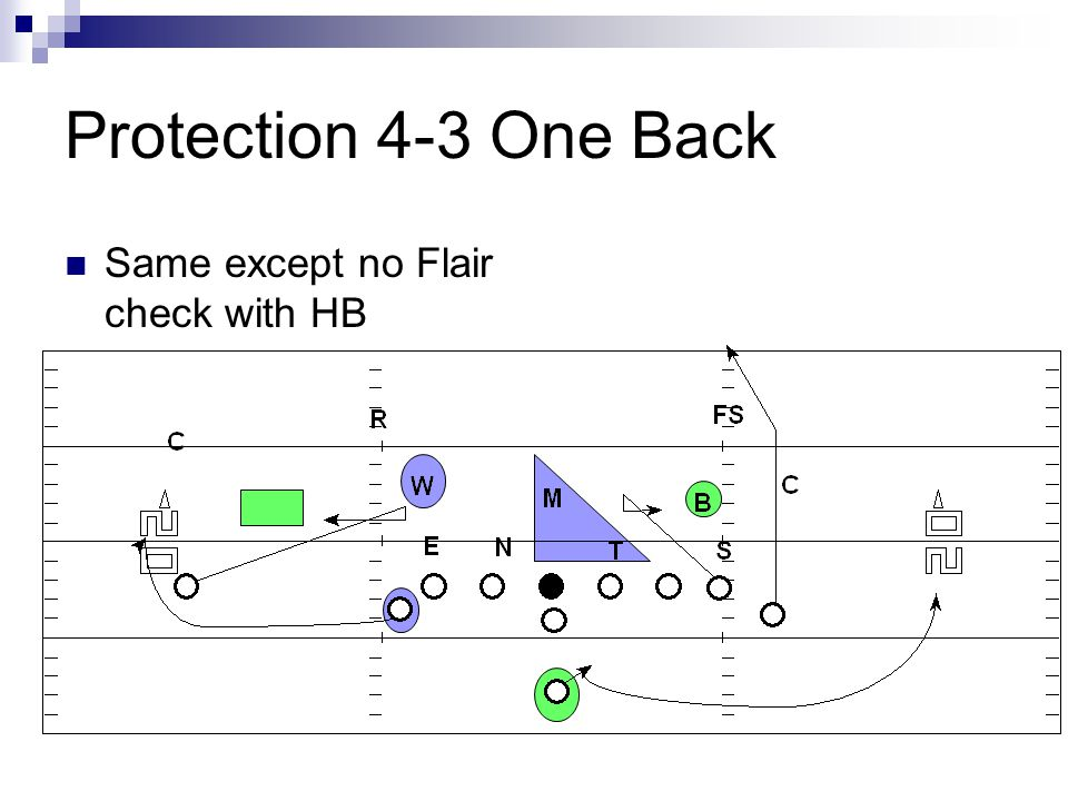 Protection 4-3 One Back Same except no Flair check with HB