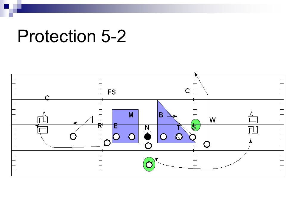 Protection 5-2