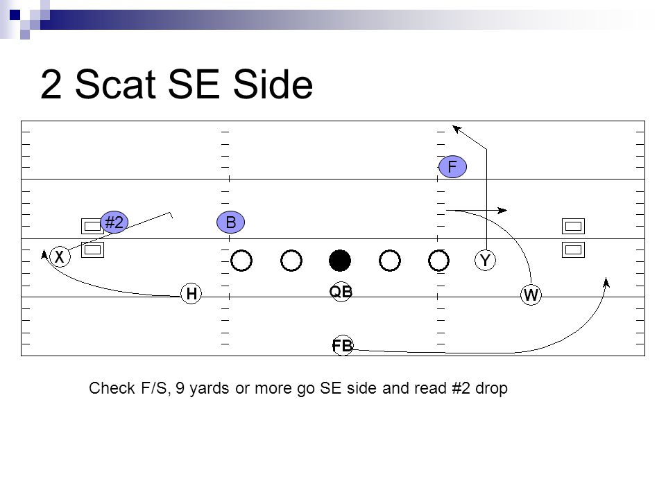 2 Scat SE Side F #2 B Check F/S, 9 yards or more go SE side and read #2 drop