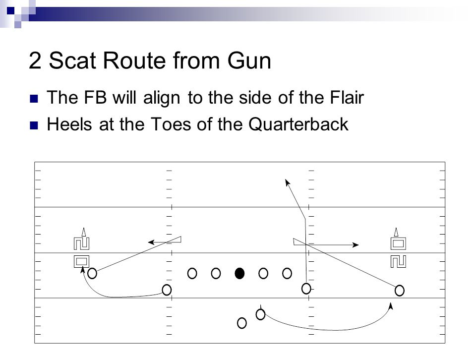 2 Scat Route from Gun The FB will align to the side of the Flair