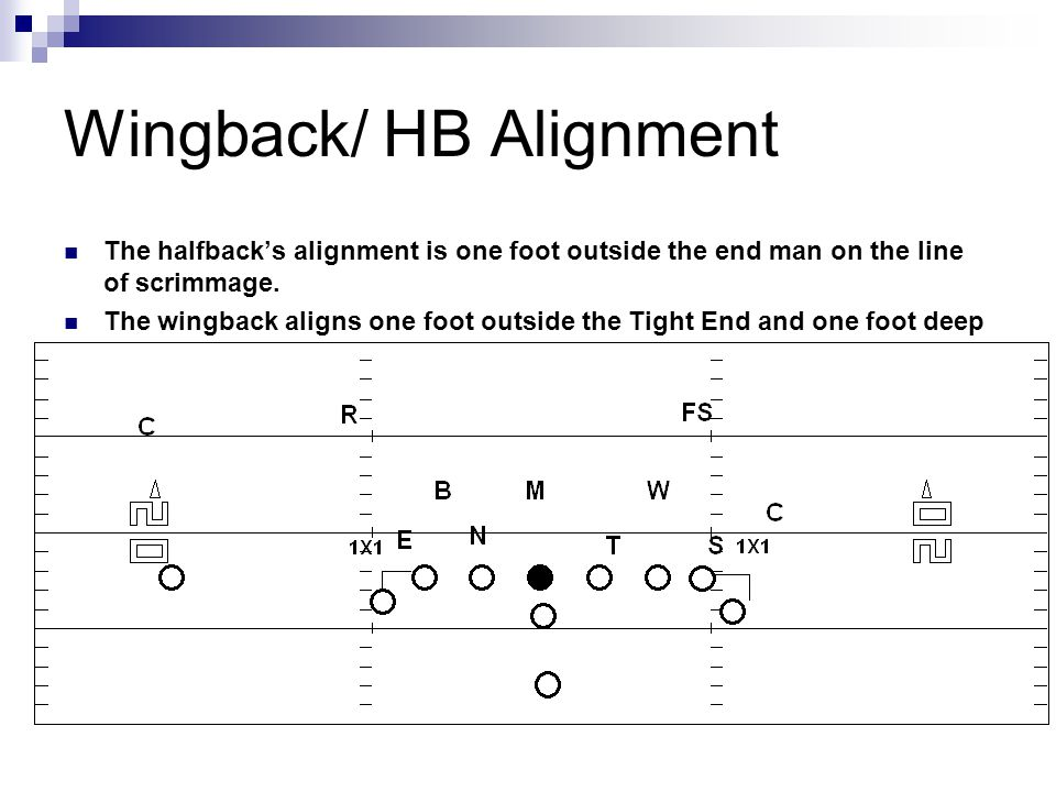 Wingback/ HB Alignment
