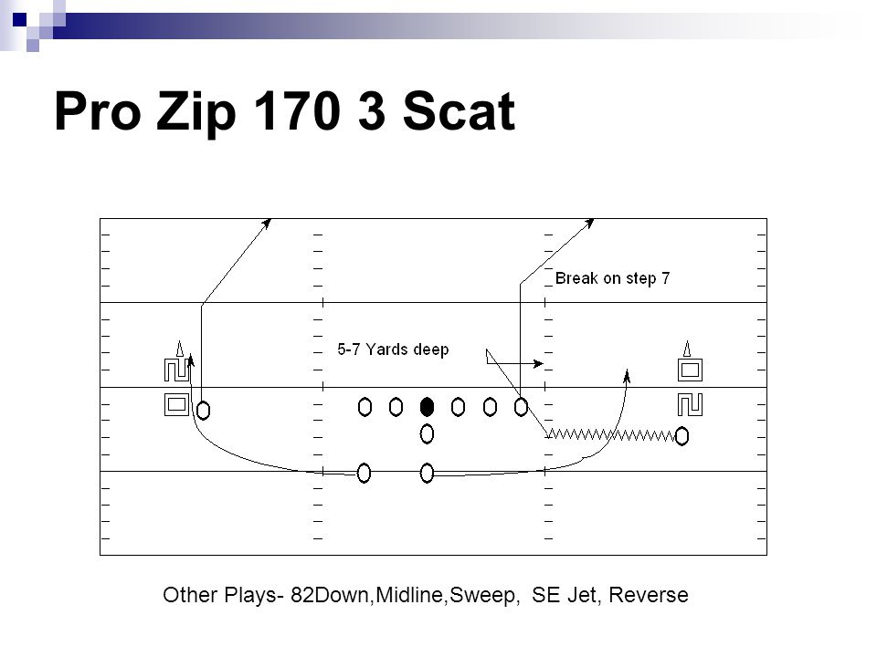 Pro Zip 170 3 Scat Other Plays- 82Down,Midline,Sweep, SE Jet, Reverse