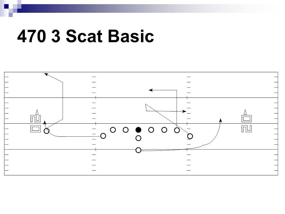 470 3 Scat Basic