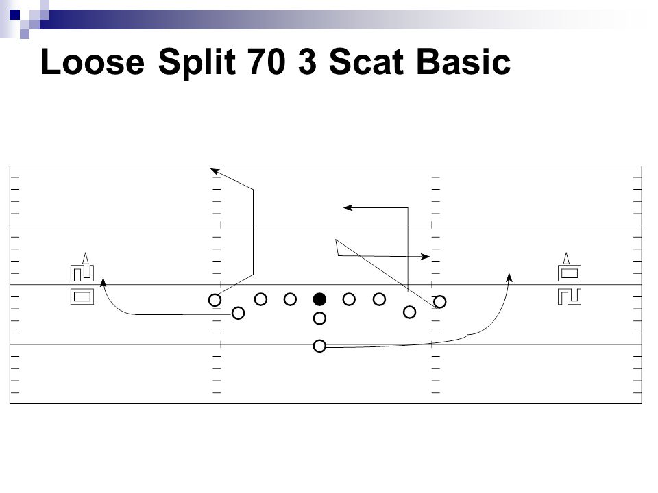 Loose Split 70 3 Scat Basic
