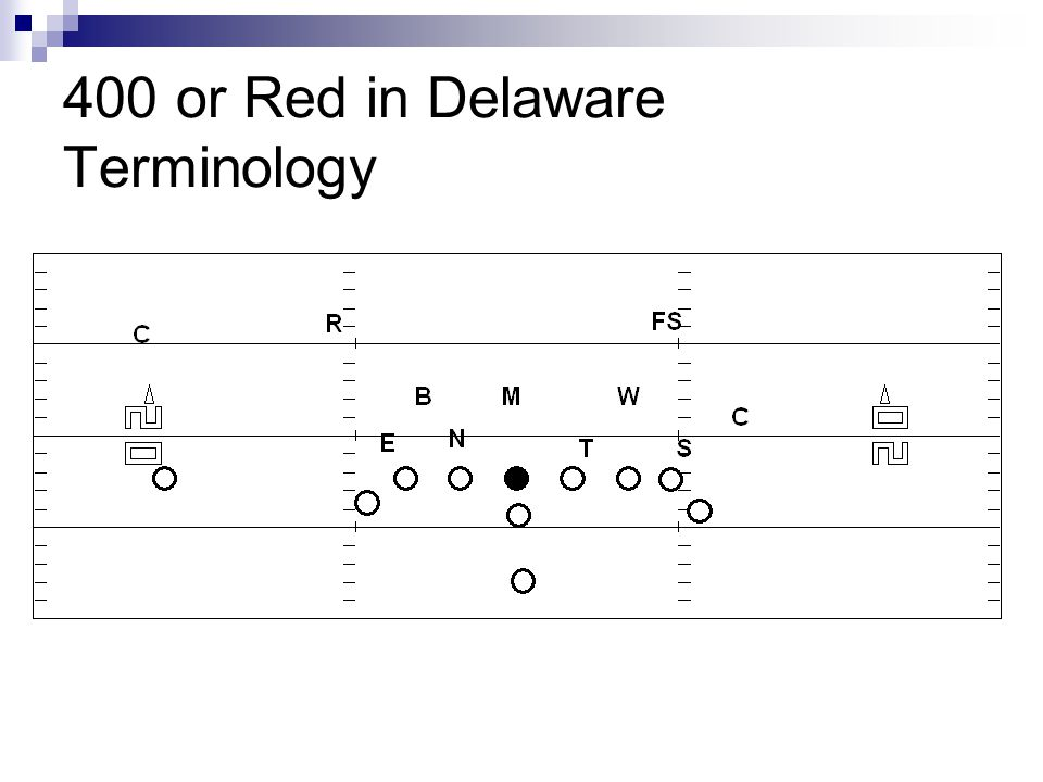 400 or Red in Delaware Terminology