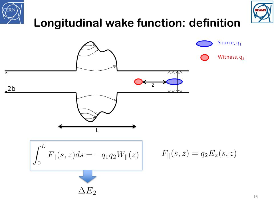 Longitudinal wake function: definition