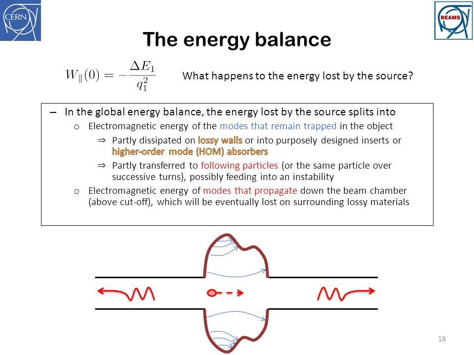 The energy balance What happens to the energy lost by the source