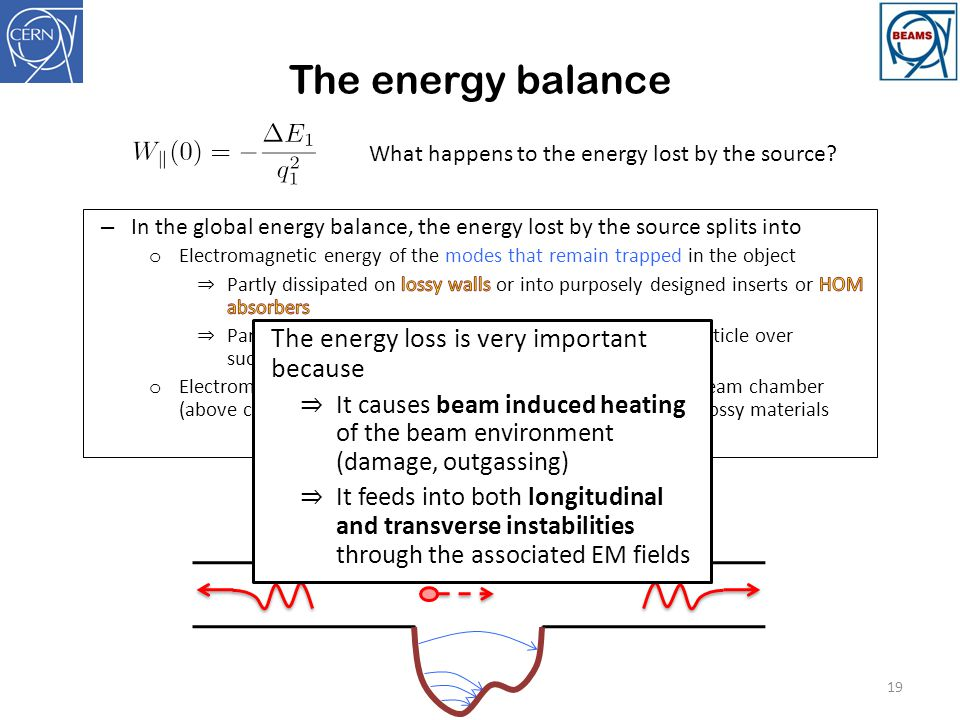 The energy balance The energy loss is very important because