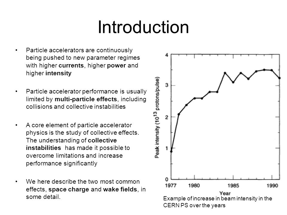 Introduction Particle accelerators are continuously being pushed to new parameter regimes with higher currents, higher power and higher intensity.