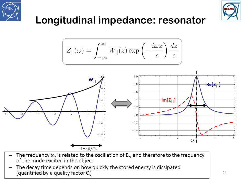 Longitudinal impedance: resonator