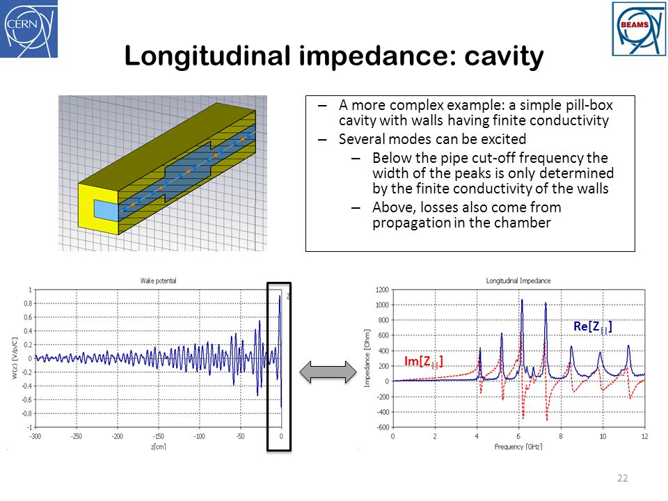 Longitudinal impedance: cavity